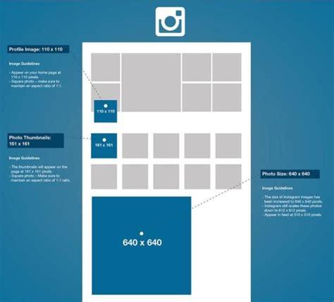 Guide 2015 de la taille des images sur les réseaux sociaux ...
