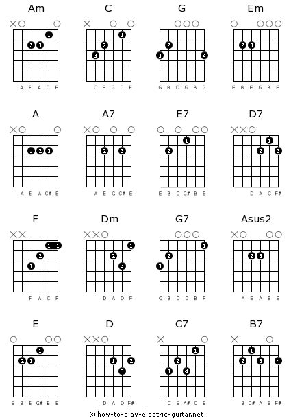 guitar chord chart for beginners/ printable   Basic Guitar ...