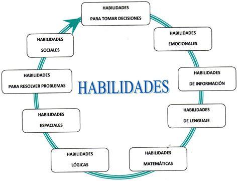 Habilidades conceptuales y de toma de decisiones