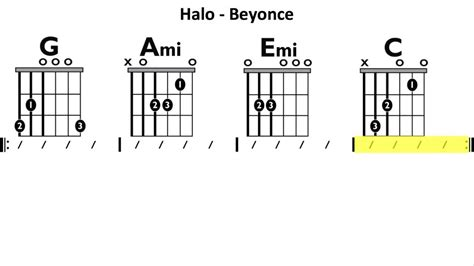 Halo  Beyonce    Moving Chord Chart   YouTube