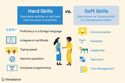 Hard Skills vs. Soft Skills: What s the Difference?