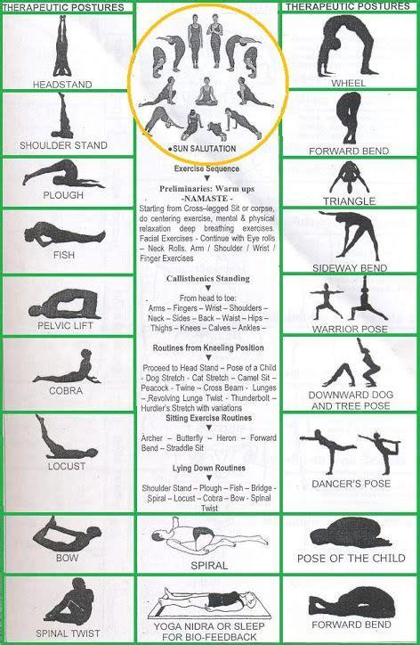 Hatha Yoga   Yoga Poses, Asanas, Sequences and Benefits ...