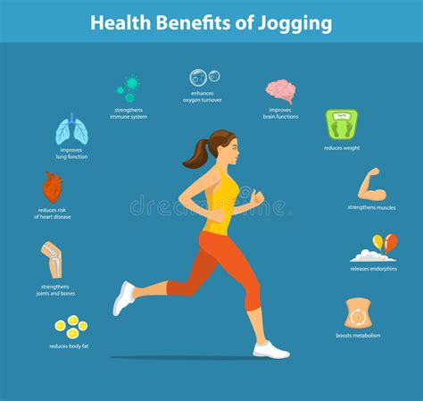 Health Benefits Of Exercising Stock Vector   Illustration ...