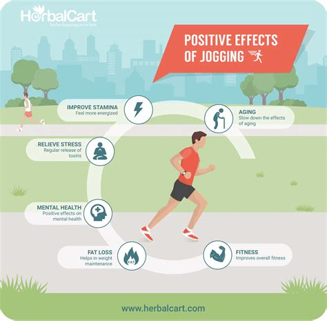 Health Benefits of Jogging   Women Fitness Magazine