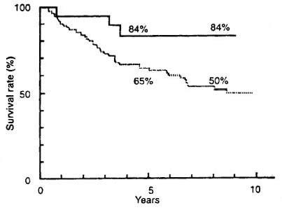 Health Benefits of Low Level Radiation  Jan. 2005