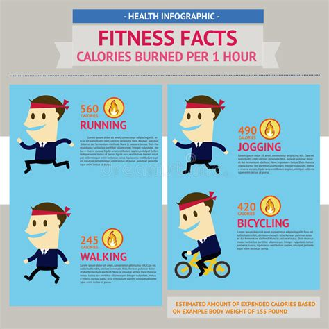 Health Facts Info Graphic. Fitness Facts, Calories Burned ...
