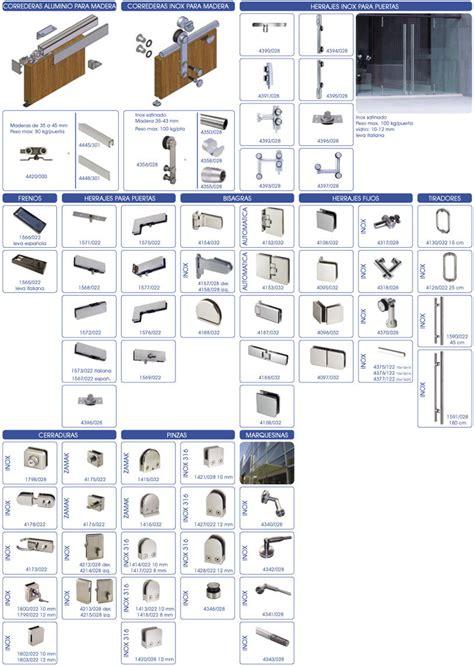 Herrajes para puertas de aluminio – Materiales de ...