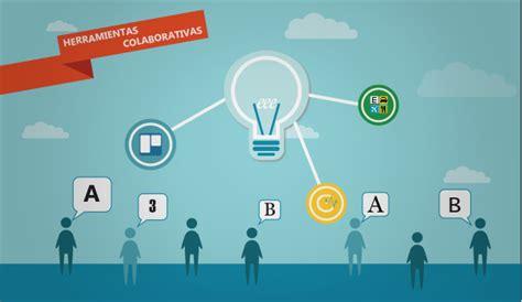 Herramientas de trabajo colaborativo   Blog IDA Chile ...