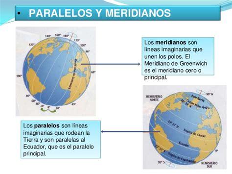 Hge 1º representación de la tierra prof CARLOS RETAMOZO