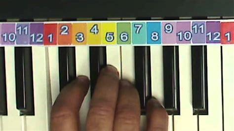 Himno a la Alegria de Beethoven   YouTube