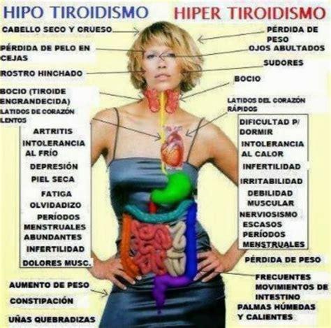 Hipotiroidismo y obesidad. Algunos consejos.   Adios a la ...