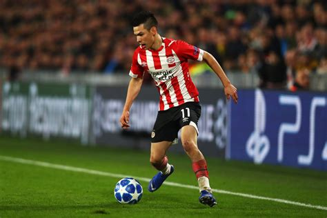 Hirving Lozano injury not as bad as initially feared   FMF ...