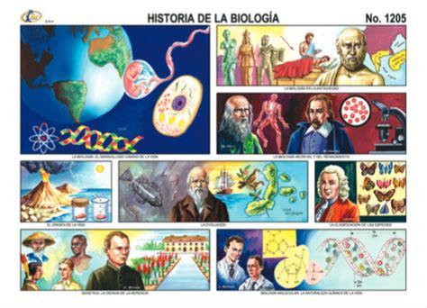 Historia de la biología   Enciclopedia