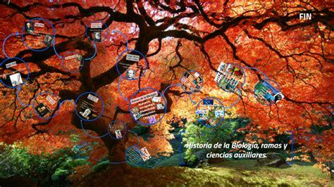 Historia de la Biología, ramas y ciencias auxiliares by ...