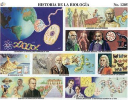 Historia de la Biología Venta de material didactico en Puebla
