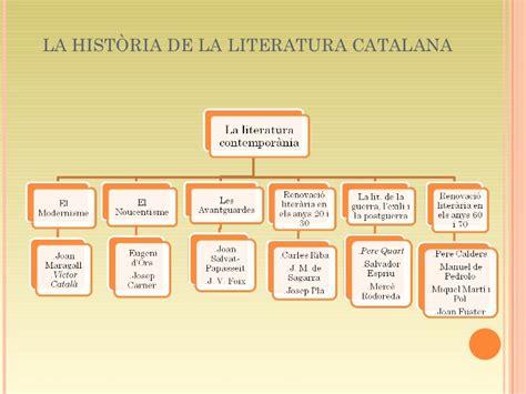 Història de la literatura catalana  Autora: Mònica Herruz