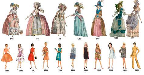 Historia de la Moda   La evolución de la moda de las ...