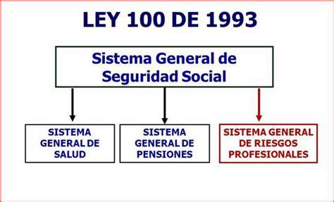 Historia de la Salud Pública en América y Colombia ...