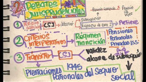 Historia de la Seguridad Social en Colombia   YouTube