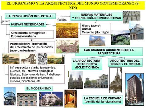 HISTORIA DEL ARTE : ARTE DEL SIGLO XIX