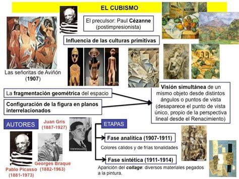 HISTORIA DEL ARTE: EL CUBISMO | Historia Contemporanea ...