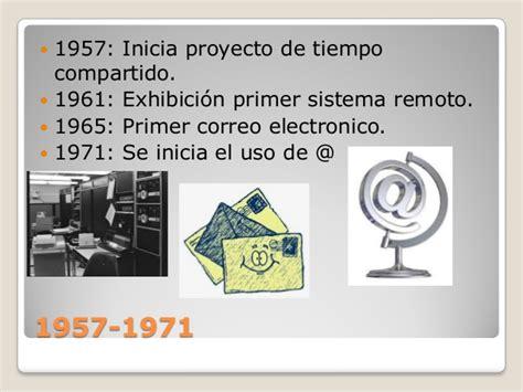 Historia del correo electronico