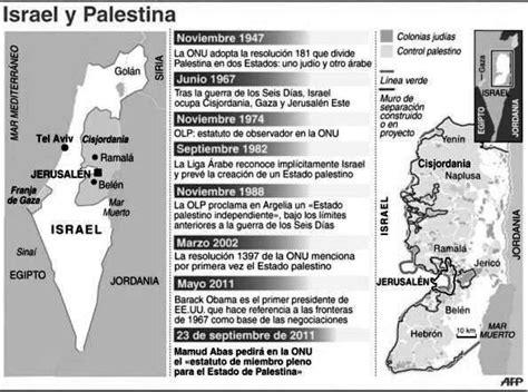 Historia del Pueblo Judio Creacion del estado de Israel ...