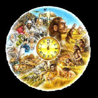 Historia | La Ciencia a través del Tiempo