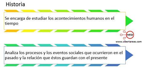Historia – Introducción a las ciencias sociales – CiberTareas
