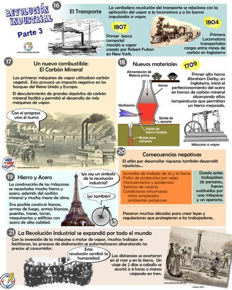 Historia Terceros Años. : Materiales Revolución Industrial
