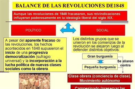 HISTORIAUTIL: ESQUEMAS REVOLUCIONES LIBERALES S.XIX