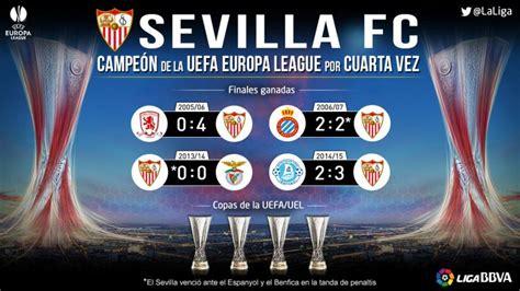 Histórico Sevilla FC en Europa | Noticias | Liga de Fútbol ...