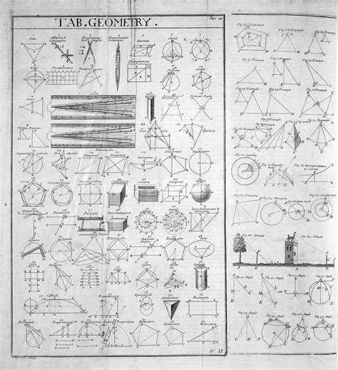 History of geometry   Wikiwand