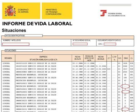 Hiszpania Consulting: VIDA LABORAL –czyli nasza kariera ...