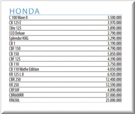 Honda   Precios motos honda   Precios motor Septiembre 4 ...