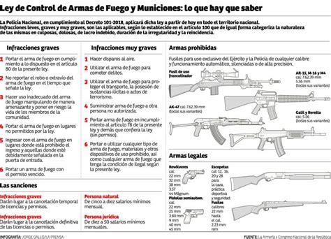 Hondureños podrán portar dos armas y poseer tres   Diario ...