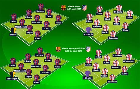 Horario: Barcelona Atlético: Dónde y cómo verlo por TV en ...
