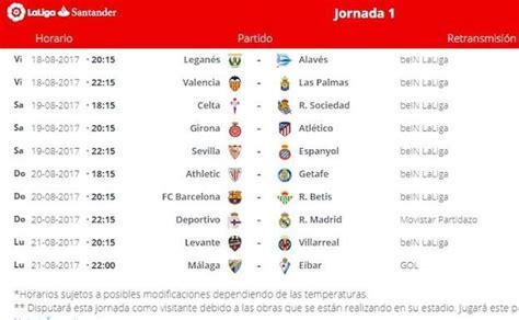 Horario y Televisión de la jornada 1 de la Liga Santander ...