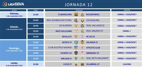 Horarios de la Jornada 12 de la Liga BBVA | LaLiga
