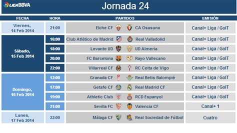 Horarios de la jornada 24 de la Liga BBVA | Liga de Fútbol ...