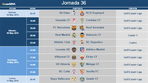 Horarios de la jornada 36 de la Liga BBVA | Liga de Fútbol ...