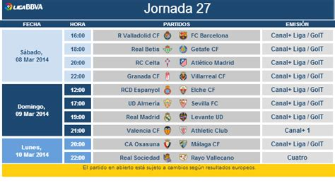 Horarios Jornada 27 de la Liga BBVA | Liga de Fútbol ...