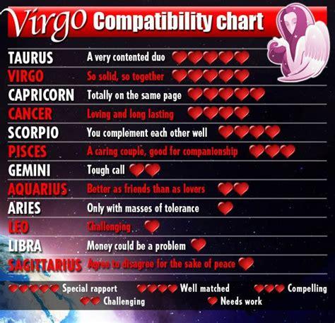 horoscopes, celebrity, predictions, love, valentines day ...