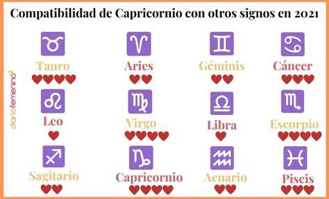 Horóscopo Capricornio 2021: predicciones geniales en amor ...
