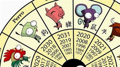 Horóscopo chino 2020: ¿Qué animal soy?