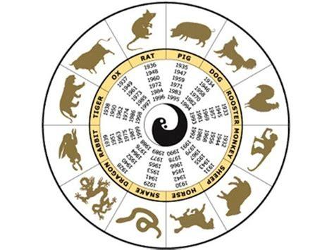 Horóscopo chino de hoy 24 de mayo de 2019 | Zodiaco ...