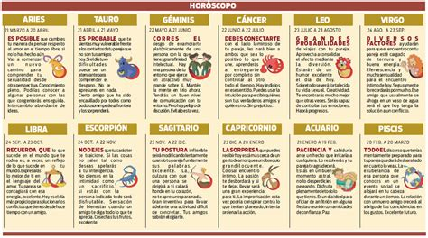 horoscopo com univision horoscopo com univision horoscopo ...
