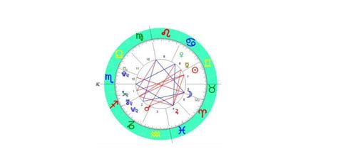 Horóscopo de hoy 14 de octubre 2020: predicción en el amor ...