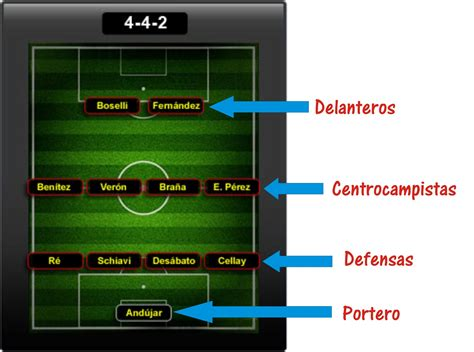 Hot Sport: El Futbol