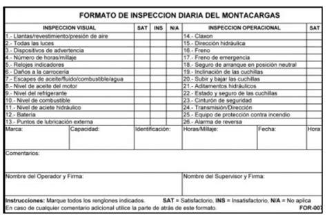 Hotel Lista De Verificacion De Apertura Suave Restaurante ...